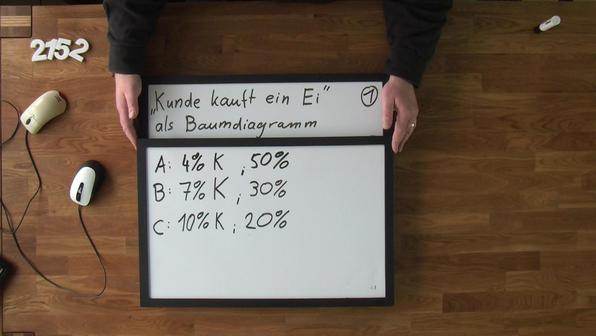 Stochastik – Abituraufgabe für Grundkurs (1)
