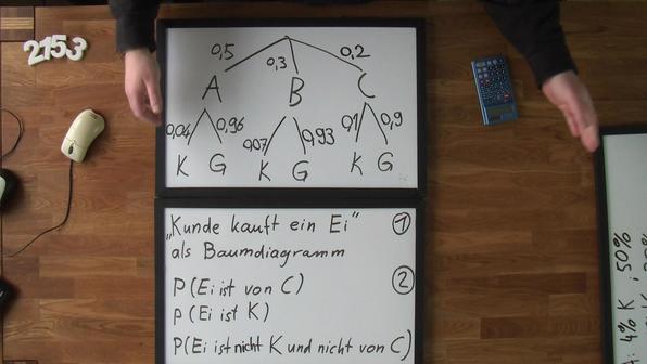 Stochastik – Abituraufgabe für Grundkurs (2)