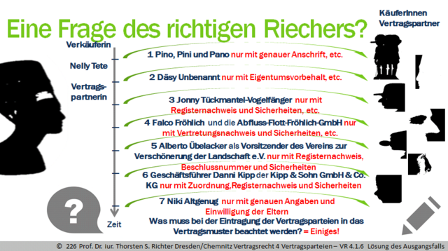 VR 4.1.6 Welche Funktion hat die Bestimmung des Vertragspartners ...