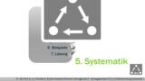 VR 4.5.4 Wie funktioniert das Prinzip der Stellvertretung im Vertragsrecht? System 1