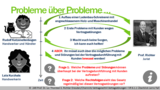VR 6.1.1 Welche Vertragsstörungen treten am häufigsten in der Praxis auf? Lernziele und Fall