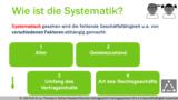 VR 4.4.3 Wie definiert man Geschäftsfähigkeit? Systematik