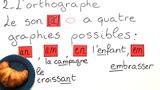 Nasalvokale im Französischen
