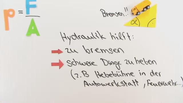 Hydraulik