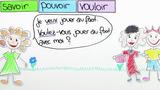 "Modalverben: ""vouloir"", ""pouvoir"" und ""savoir"" – Bildung"
