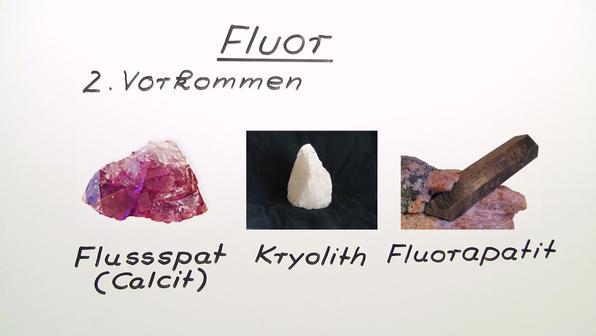Vorschaubild fluor
