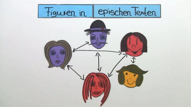 Die Figuren in epischen Texten