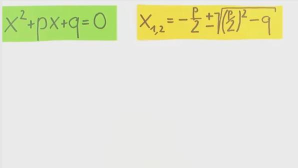 Lösungsverhalten quadratischer Gleichungen