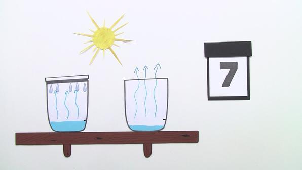Wann kondensiert Wasser?