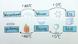 Eis und Wasserdampf: Die Zustände des Wassers