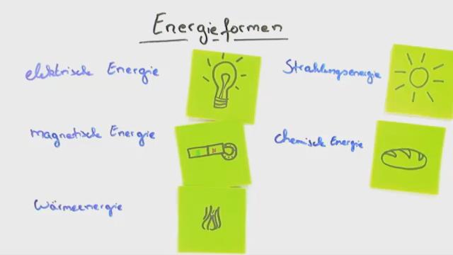 Mechanische Energieformen (Übungen & Arbeitsblätter)