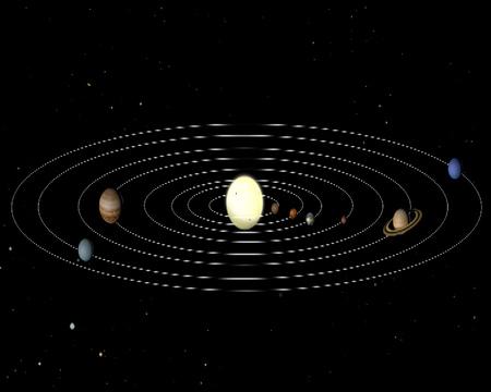 Unser Sonnensystem – Sachunterricht online lernen