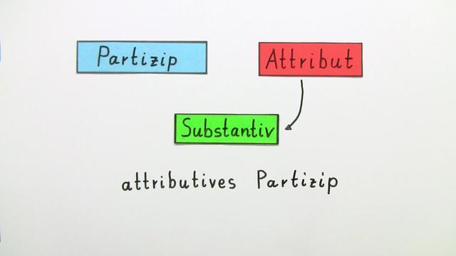 Partizip als Attribut und Substantiv