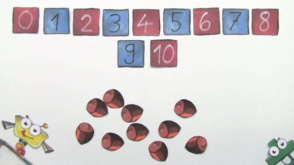 Die Zahlen von 0 bis 10