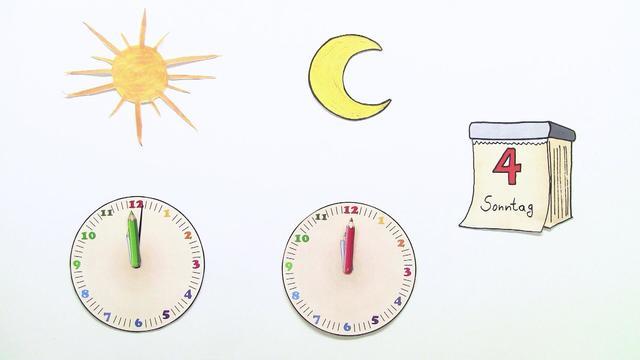 Uhrzeit – Sekunden, Minuten, Stunden