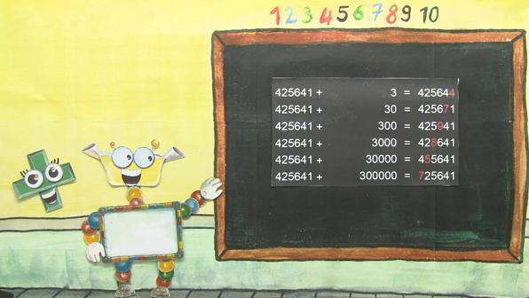 Addition und subtraktion mit stufenzahlen.vorschaubild