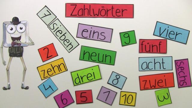 Wie schreibe ich Zahlwörter? – In 4 1/2 Minuten erklärt.