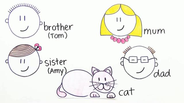 FamilieErsteVokabeln