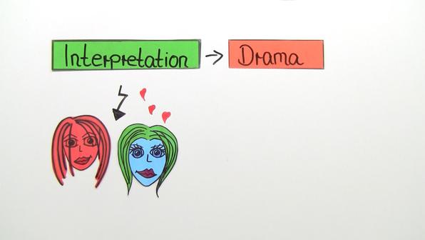 Intepretation drama vorschau