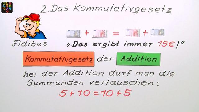 Kommutativgesetz, Assoziativgesetz, Distributivgesetz