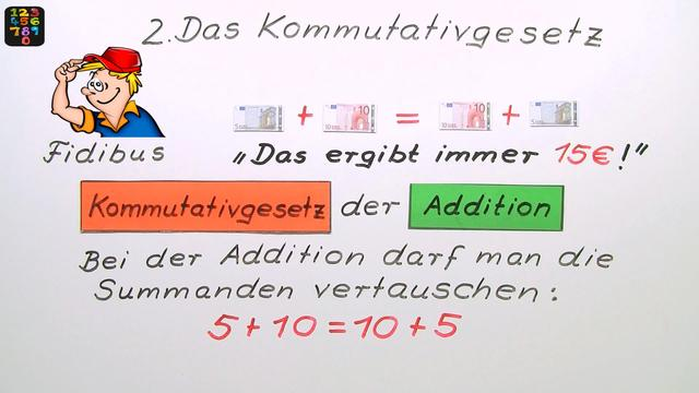 Kommutativgesetz, Assoziativgesetz, Distributivgesetz – Mathematik ...