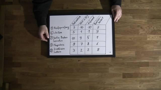 Reifeprüfung Mathematik – Vektoren