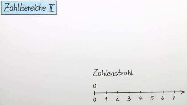 Was sind rationale Zahlen? – Grundlagen, Beispiele & Erklärungen
