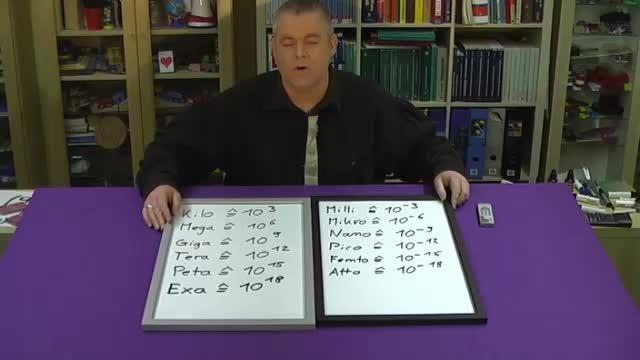 Zehnerpotenzen – Namen für große und kleine Zahlen