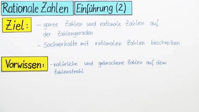 Rationale Zahlen – Einführung (2)