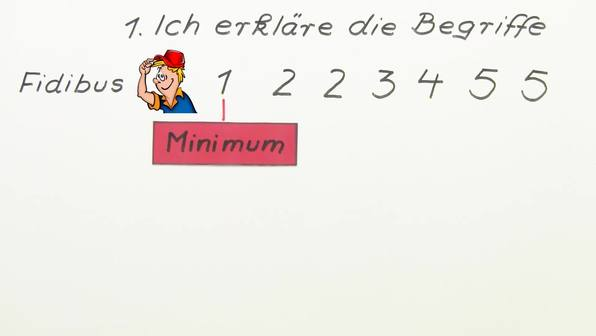 Minimum, Maximum, Spannweite und Median