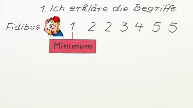 Minimum, Maximum, Spannweite und Median