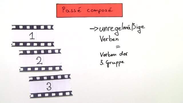 """Passé Composé – unregelmäßige Verben mit """"avoir"""" (2)"""