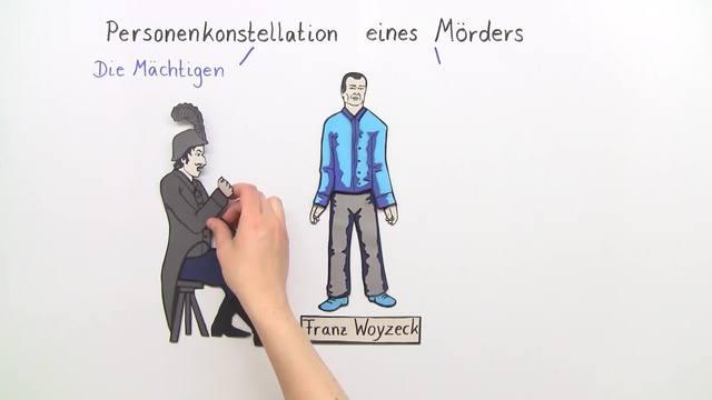 """""""Woyzeck"""" – Personenkonstellation (Büchner)"""