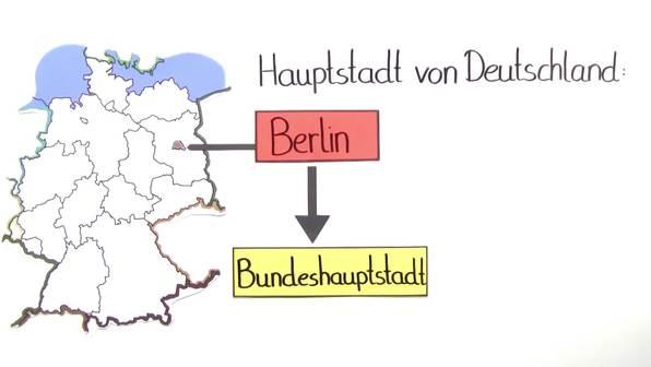 Bundesländer und ihre Hauptstädte