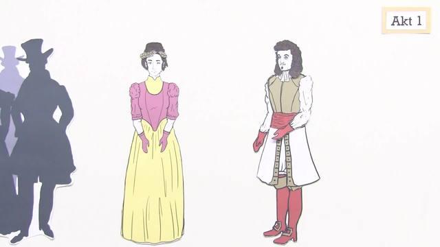 """""""Prinz Friedrich von Homburg"""" – Inhaltsangabe (Kleist)"""