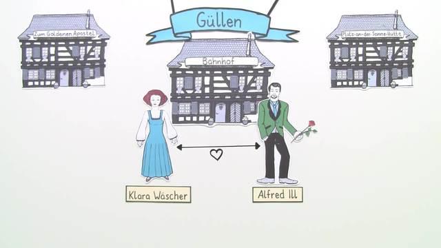 """""""Der Besuch der alten Dame"""" – Inhaltsangabe (Dürrenmatt)"""