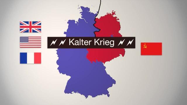 WissensWerte: Deutsche Demokratische Republik und die Friedliche Revolution