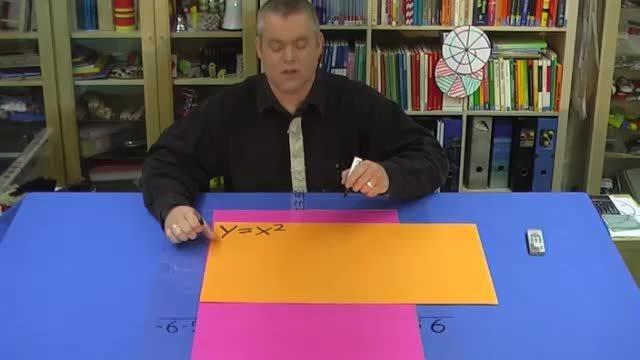 Quadratische Funktionen y=x²-2 – Wertetabelle