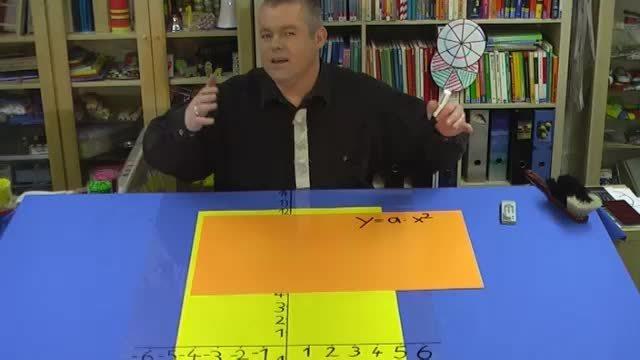 Quadratische Funktionen – y=-1·x² (1)