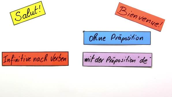 "Infinitive nach Verben mit der Präposition ""de"""