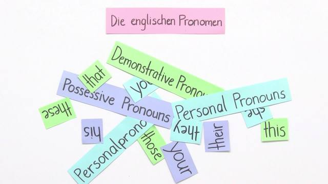 Pronouns: personal, possessive, demonstrative