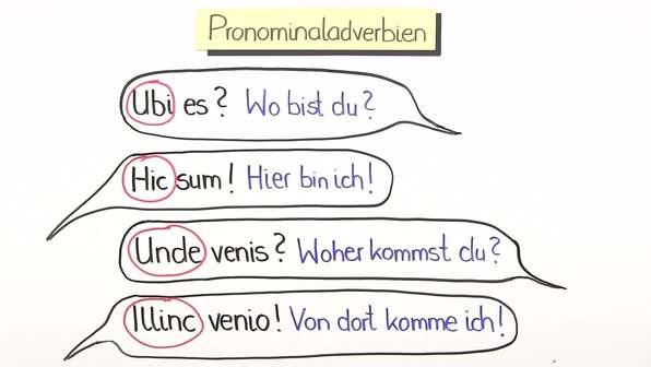 Pronominaladverbien – ubi, hic, unde, quo...