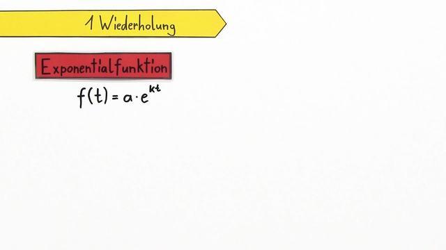 Halbwertszeit – C-14-Methode (Radiokarbonmethode)