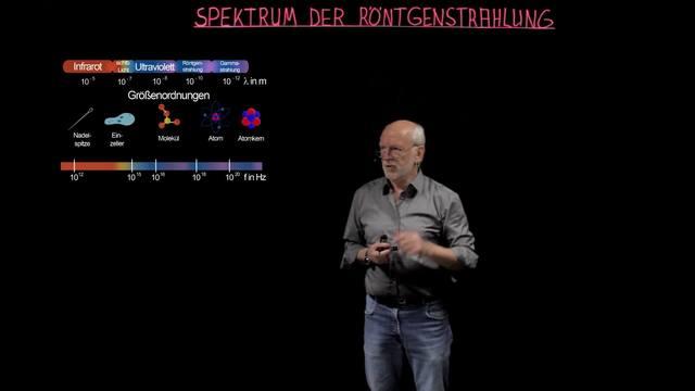 Spektrum der Röntgenstrahlung