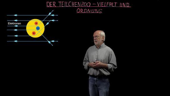 Teilchenzoo – Vielfalt und Ordnung