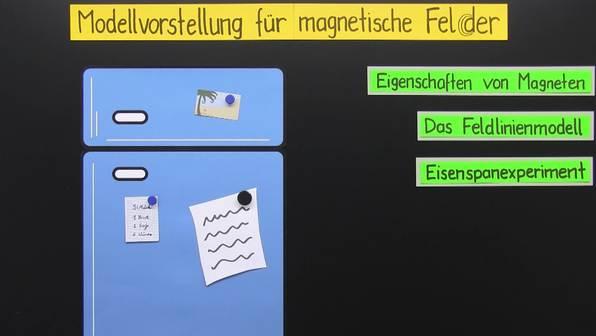 Feldlinienmodell magnetischer Felder