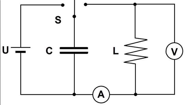 Mathematische Beschreibung gedämpfter elektromagnetischer Schwingungen