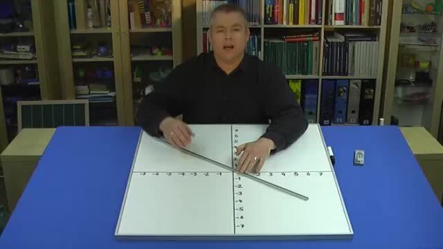 proportionale funktionen gleichung aus graph ablesen mathematik online lernen. Black Bedroom Furniture Sets. Home Design Ideas