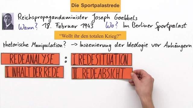 Analyse einer Rede – Sportpalastrede von Goebbels