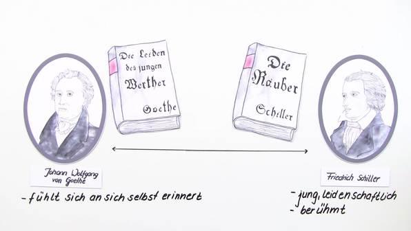 Die Freundschaft zwischen Goethe und Schiller